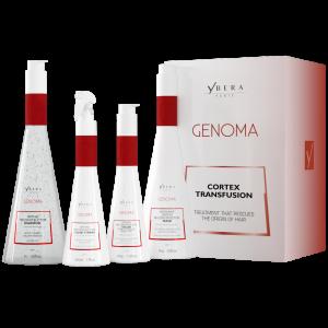 Nouveau Kit Genoma